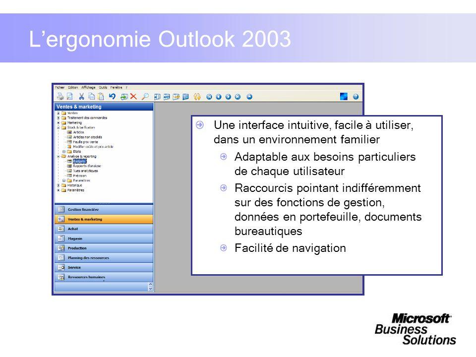 Lergonomie Outlook 2003 Une interface intuitive, facile à utiliser, dans un environnement familier Adaptable aux besoins particuliers de chaque utilis