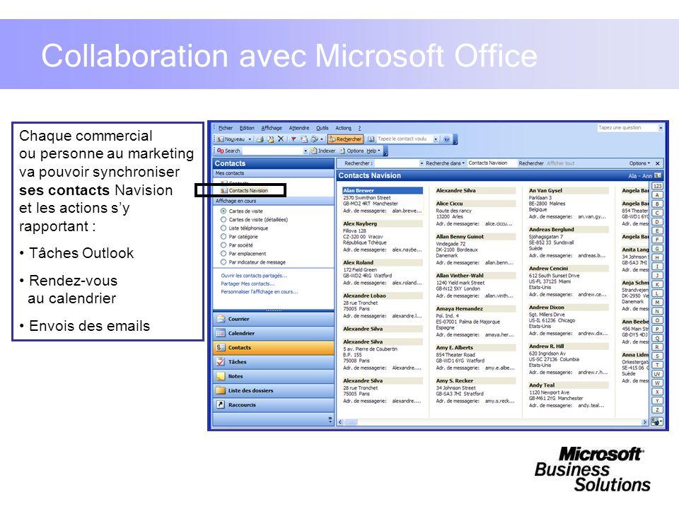 Collaboration avec Microsoft Office Chaque commercial ou personne au marketing va pouvoir synchroniser ses contacts Navision et les actions sy rapport