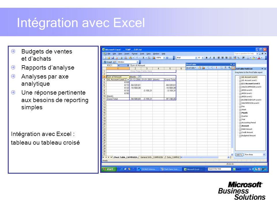 Intégration avec Excel Budgets de ventes et dachats Rapports danalyse Analyses par axe analytique Une réponse pertinente aux besoins de reporting simp