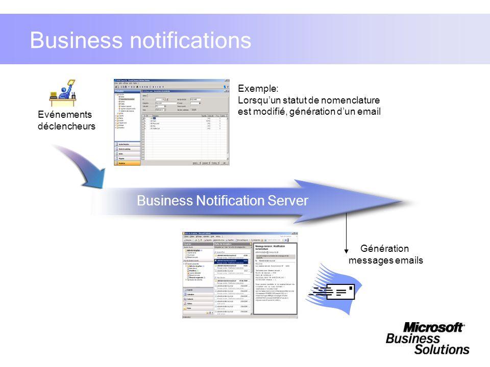 Business notifications Génération messages emails Evénements déclencheurs Exemple: Lorsquun statut de nomenclature est modifié, génération dun email B