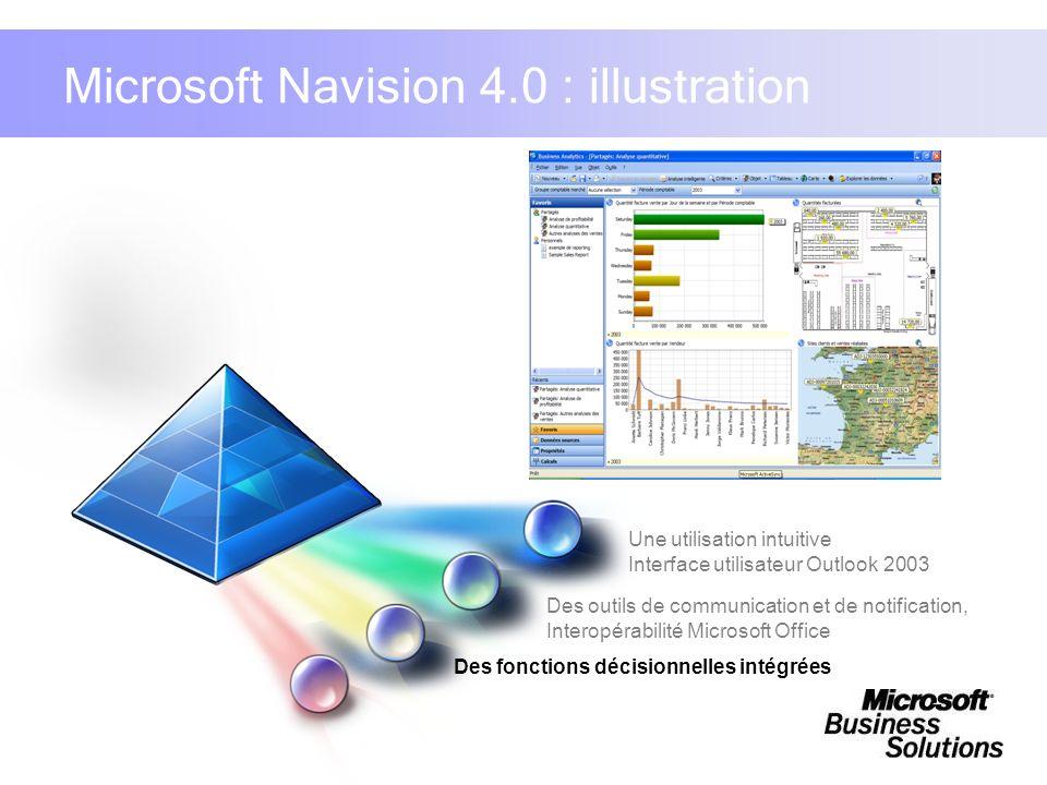 Microsoft Navision 4.0 : illustration Des outils de communication et de notification, Interopérabilité Microsoft Office Des fonctions décisionnelles i