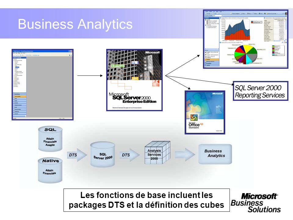 Les fonctions de base incluent les packages DTS et la définition des cubes Business Analytics