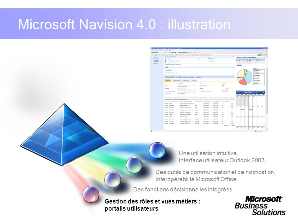 Microsoft Navision 4.0 : illustration Gestion des rôles et vues métiers : portails utilisateurs Des outils de communication et de notification, Intero
