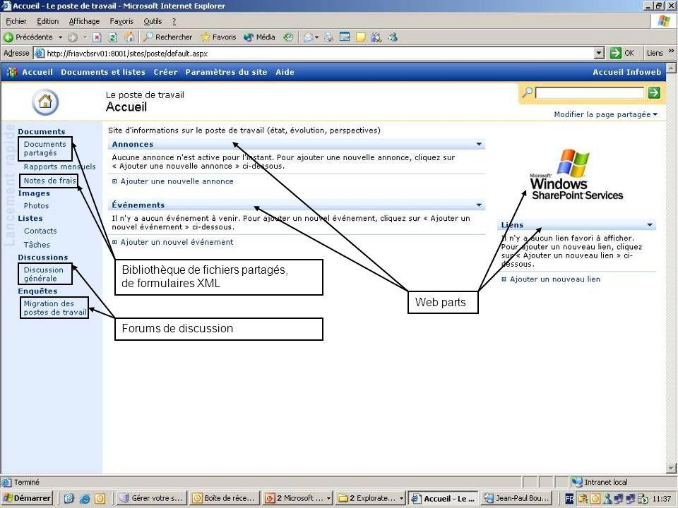 Bibliothèque de fichiers partagés, de formulaires XML Forums de discussion Web parts