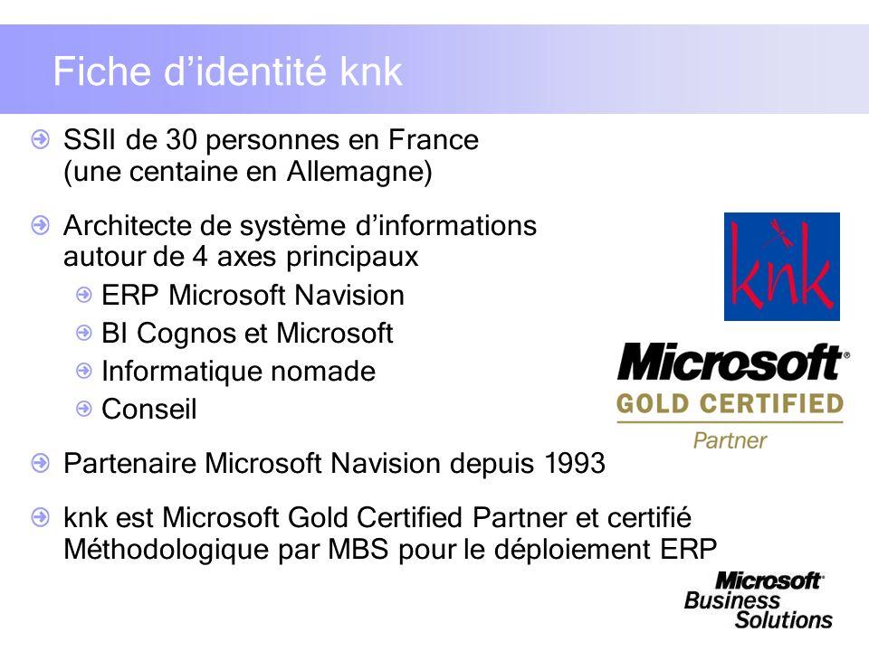 Fiche didentité knk SSII de 30 personnes en France (une centaine en Allemagne) Architecte de système dinformations autour de 4 axes principaux ERP Mic