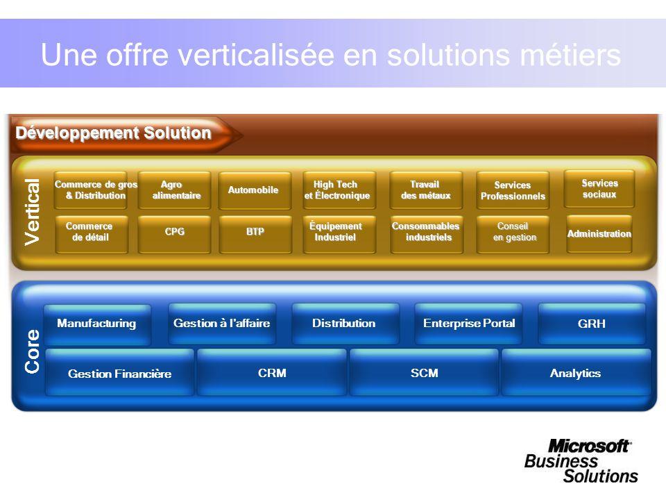 Vertical Développement Solution BTPCommerce de détail Administration Services sociaux CPG Conseil en gestion Conseil en gestion ServicesProfessionnels