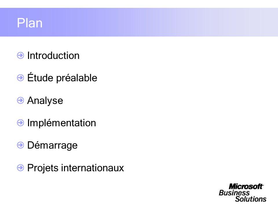 Plan Introduction Étude préalable Analyse Implémentation Démarrage Projets internationaux