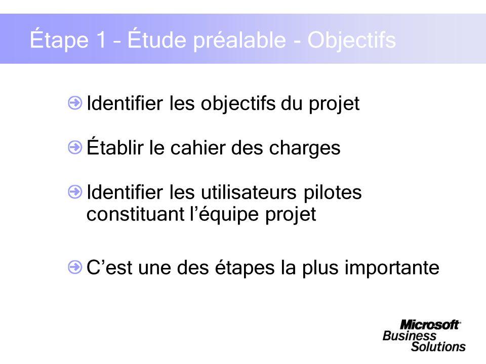 Étape 1 – Étude préalable - Objectifs Identifier les objectifs du projet Établir le cahier des charges Identifier les utilisateurs pilotes constituant