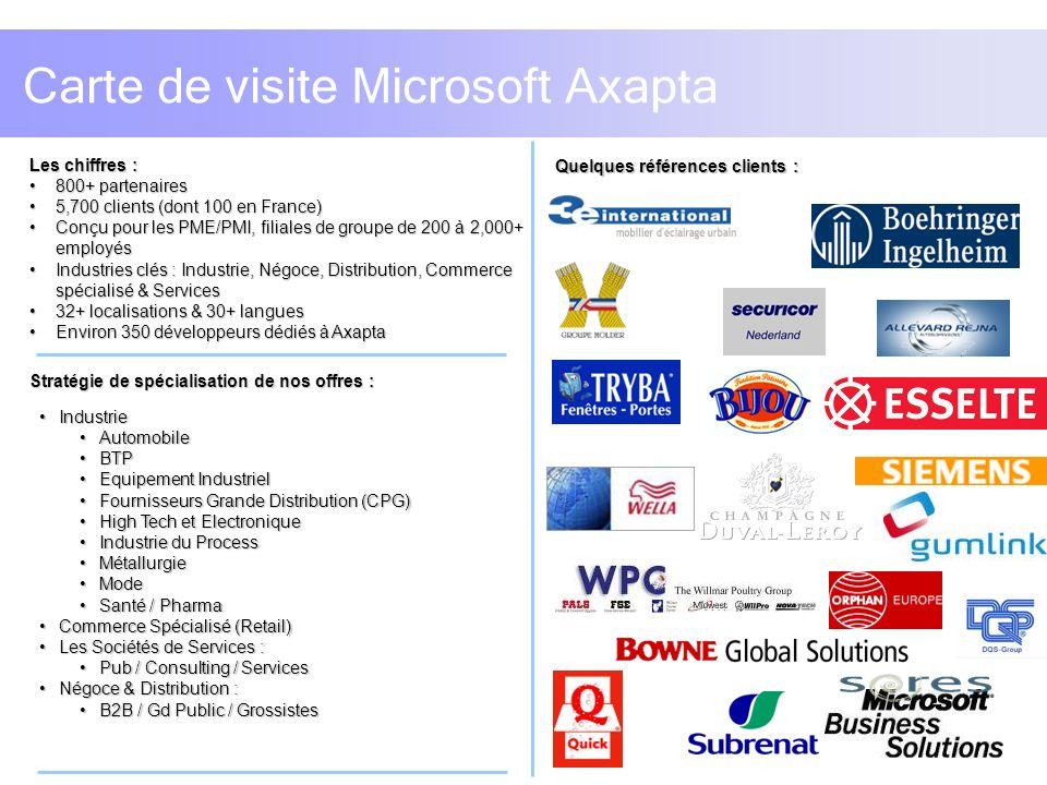 Les chiffres : 800+ partenaires800+ partenaires 5,700 clients (dont 100 en France)5,700 clients (dont 100 en France) Conçu pour les PME/PMI, filiales