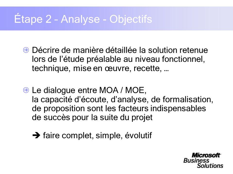 Étape 2 – Analyse - Objectifs Décrire de manière détaillée la solution retenue lors de létude préalable au niveau fonctionnel, technique, mise en œuvr