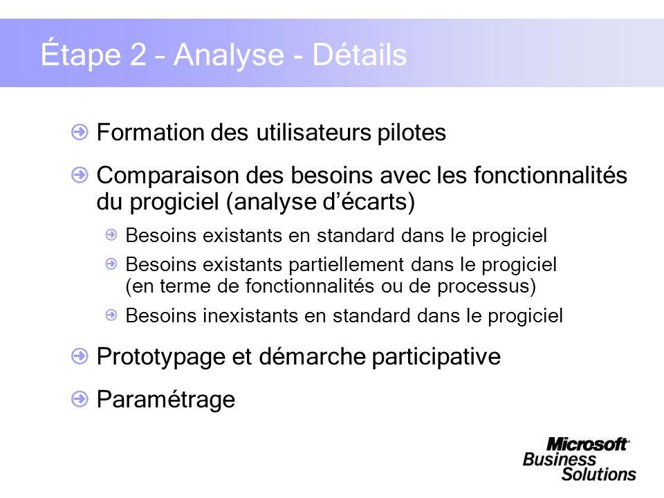 Étape 2 – Analyse - Détails Formation des utilisateurs pilotes Comparaison des besoins avec les fonctionnalités du progiciel (analyse décarts) Besoins
