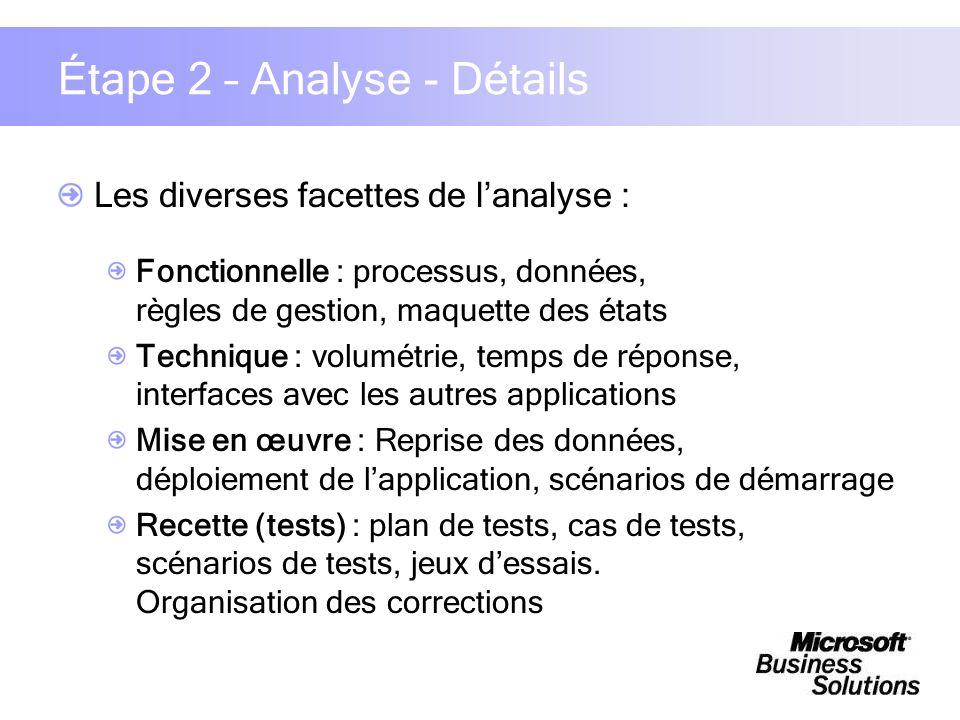Étape 2 – Analyse - Détails Les diverses facettes de lanalyse : Fonctionnelle : processus, données, règles de gestion, maquette des états Technique :