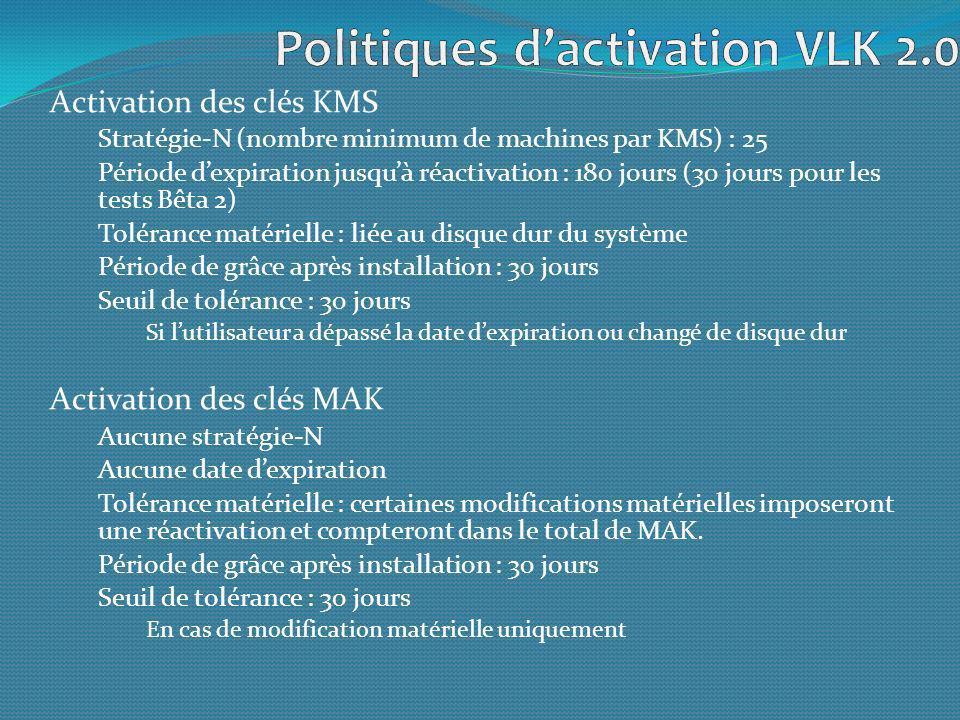 Activation des clés KMS Stratégie-N (nombre minimum de machines par KMS) : 25 Période dexpiration jusquà réactivation : 180 jours (30 jours pour les t