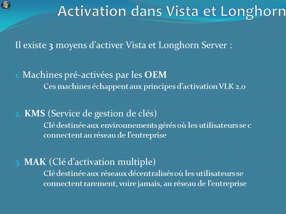Il existe 3 moyens dactiver Vista et Longhorn Server : 1.