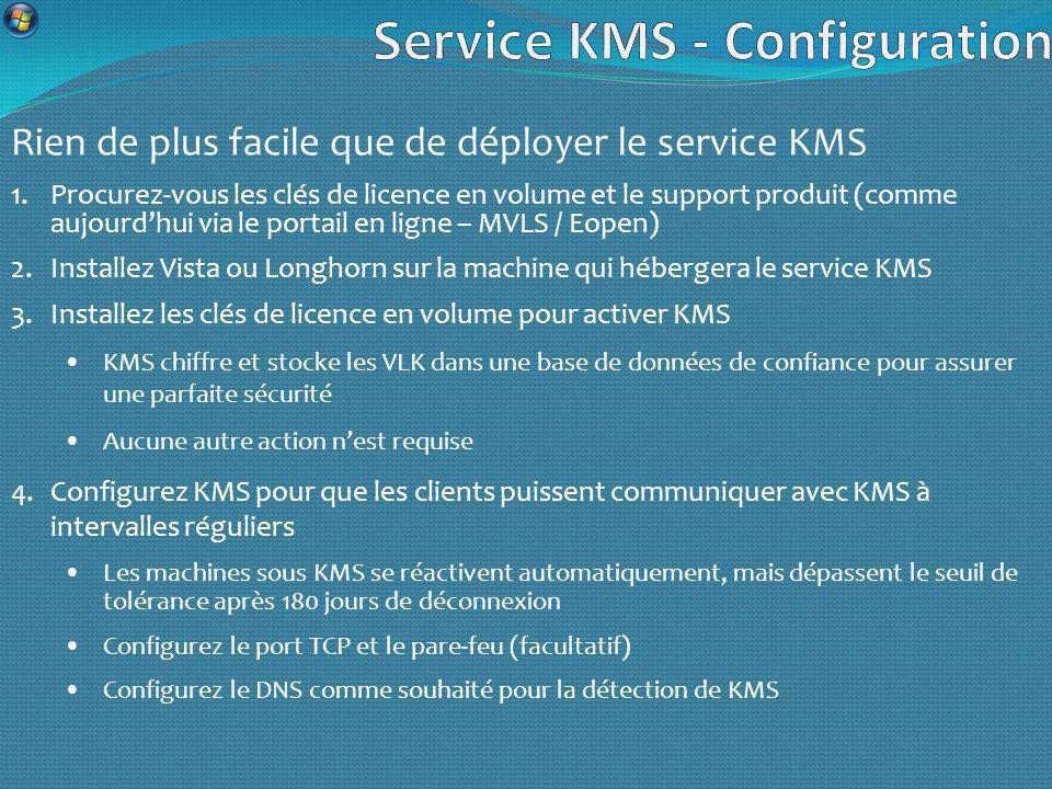 Rien de plus facile que de déployer le service KMS 1.Procurez-vous les clés de licence en volume et le support produit (comme aujourdhui via le portail en ligne – MVLS / Eopen) 2.Installez Vista ou Longhorn sur la machine qui hébergera le service KMS 3.Installez les clés de licence en volume pour activer KMS KMS chiffre et stocke les VLK dans une base de données de confiance pour assurer une parfaite sécurité Aucune autre action nest requise 4.Configurez KMS pour que les clients puissent communiquer avec KMS à intervalles réguliers Les machines sous KMS se réactivent automatiquement, mais dépassent le seuil de tolérance après 180 jours de déconnexion Configurez le port TCP et le pare-feu (facultatif) Configurez le DNS comme souhaité pour la détection de KMS