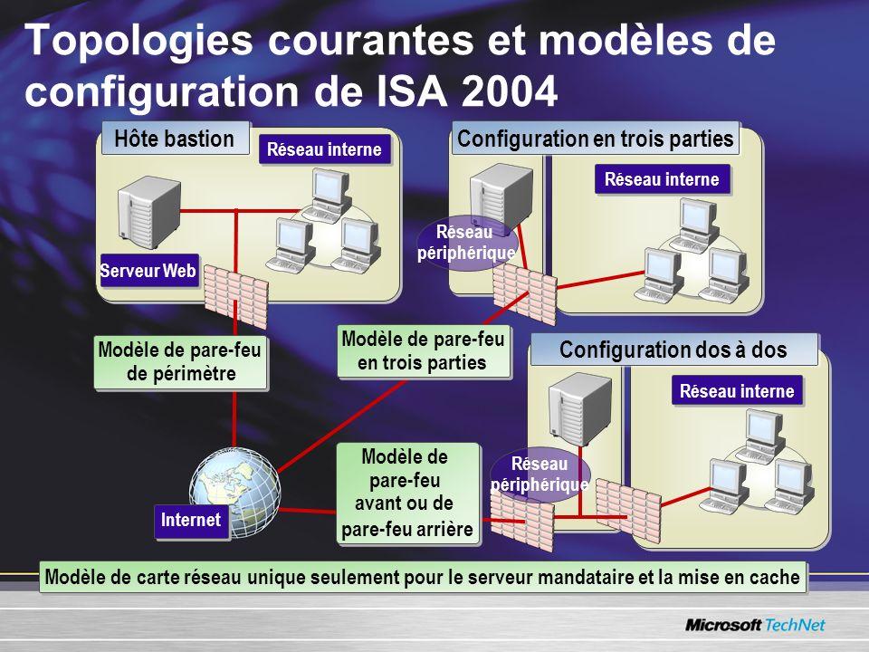 Topologies courantes et modèles de configuration de ISA 2004 Modèle de carte réseau unique seulement pour le serveur mandataire et la mise en cache Co