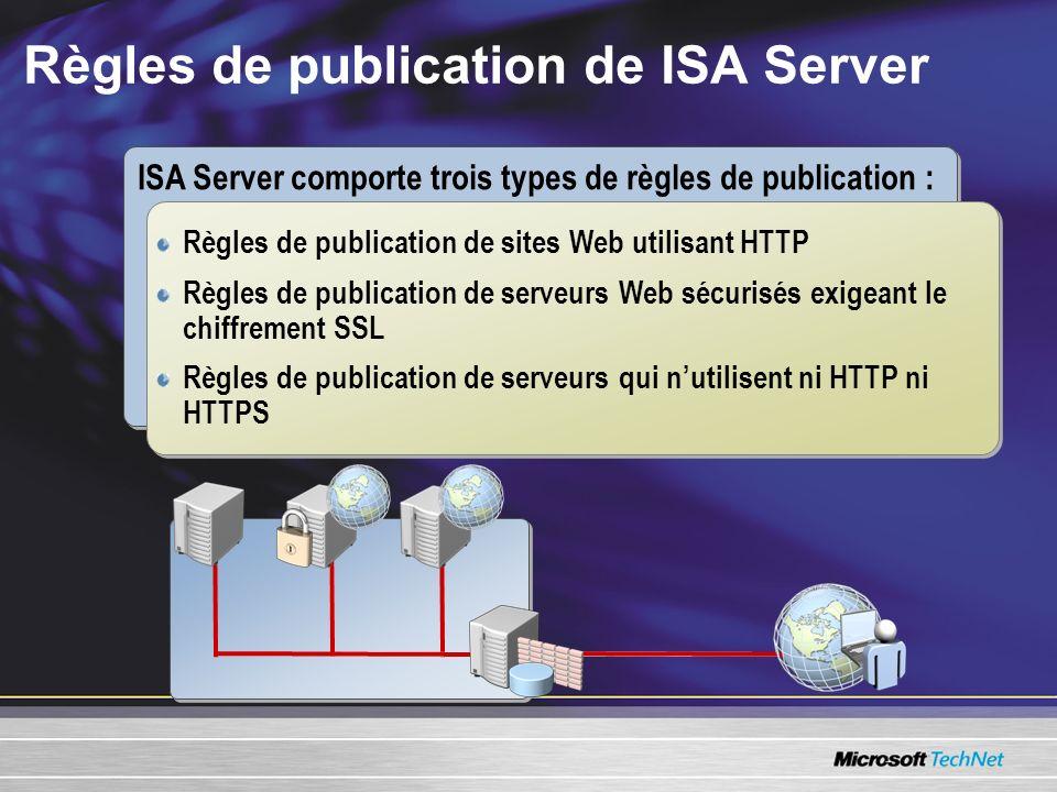 Règles de publication de ISA Server ISA Server comporte trois types de règles de publication : Règles de publication de sites Web utilisant HTTP Règles de publication de serveurs Web sécurisés exigeant le chiffrement SSL Règles de publication de serveurs qui nutilisent ni HTTP ni HTTPS Règles de publication de sites Web utilisant HTTP Règles de publication de serveurs Web sécurisés exigeant le chiffrement SSL Règles de publication de serveurs qui nutilisent ni HTTP ni HTTPS