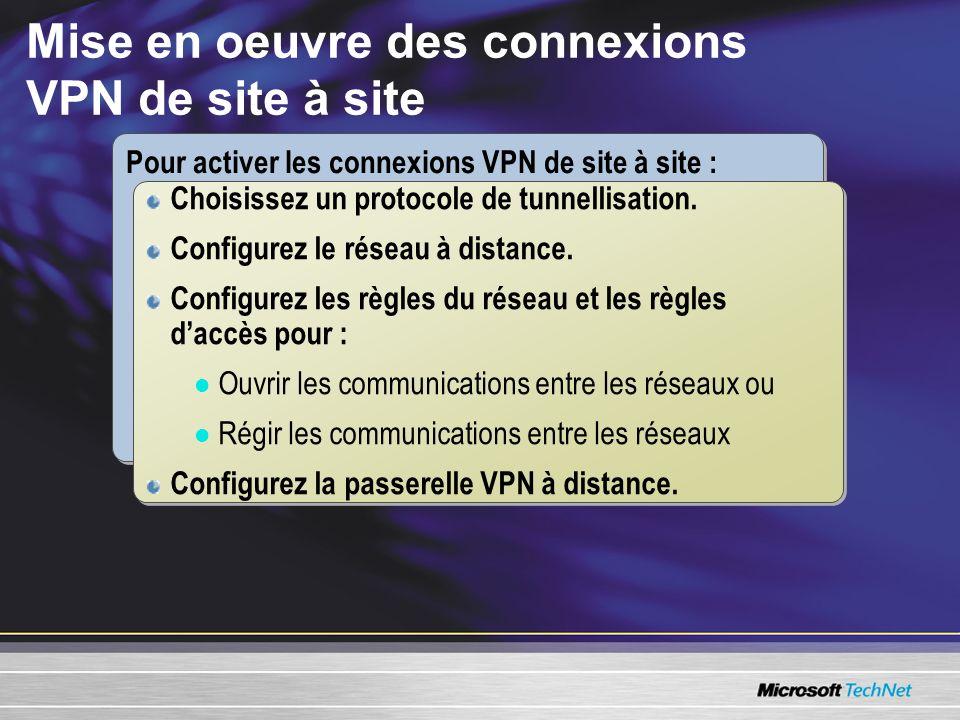 Mise en oeuvre des connexions VPN de site à site Pour activer les connexions VPN de site à site : Choisissez un protocole de tunnellisation. Configure