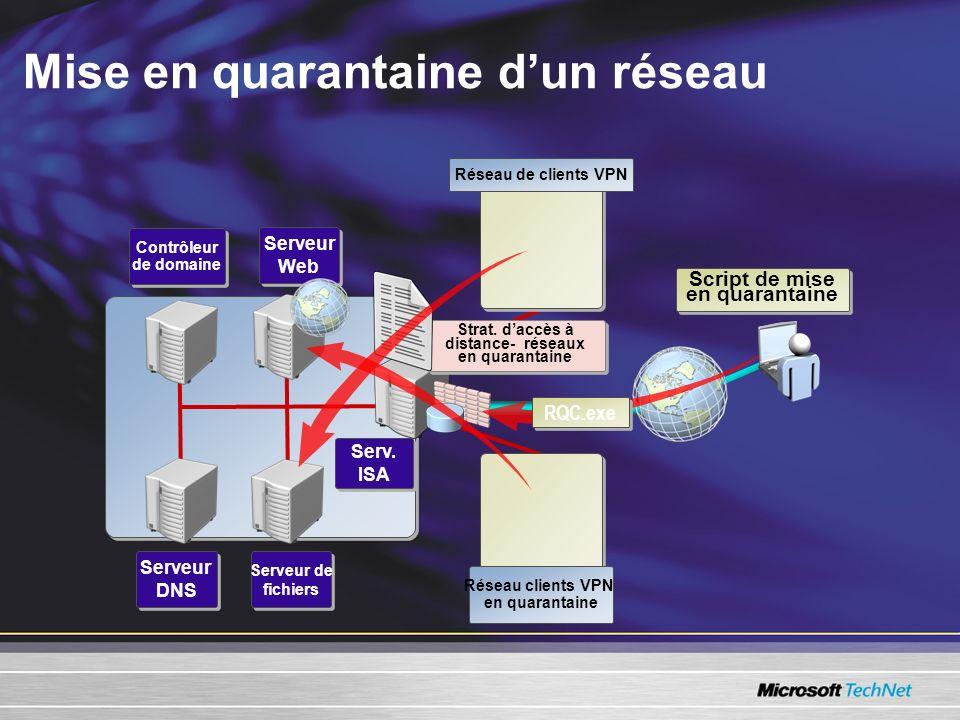 Mise en quarantaine dun réseau Serv. ISA Serv. ISA Serveur DNS Serveur DNS Serveur Web Serveur Web Contrôleur de domaine Serveur de fichiers Serveur d