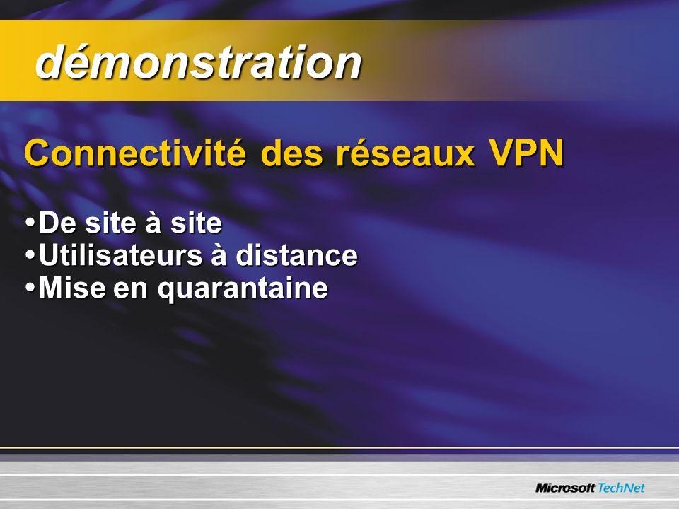 Connectivité des réseaux VPN De site à site De site à site Utilisateurs à distance Utilisateurs à distance Mise en quarantaine Mise en quarantaine démonstration démonstration