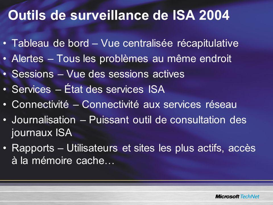 Outils de surveillance de ISA 2004 Tableau de bord – Vue centralisée récapitulative Alertes – Tous les problèmes au même endroit Sessions – Vue des se