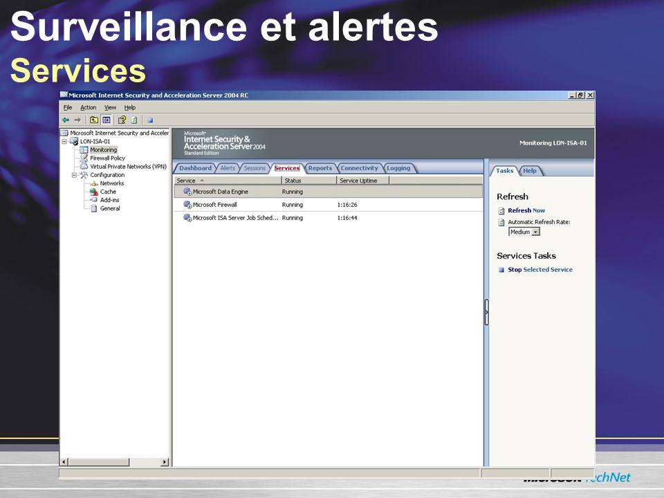 Surveillance et alertes Services