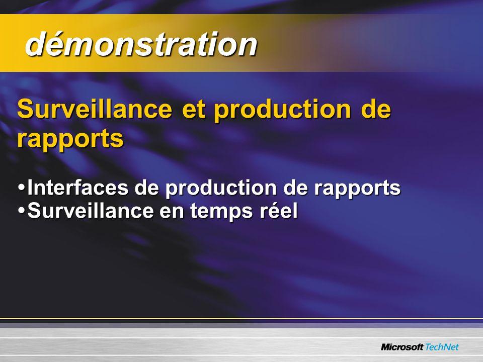 Surveillance et production de rapports Interfaces de production de rapports Interfaces de production de rapports Surveillance en temps réel Surveillan