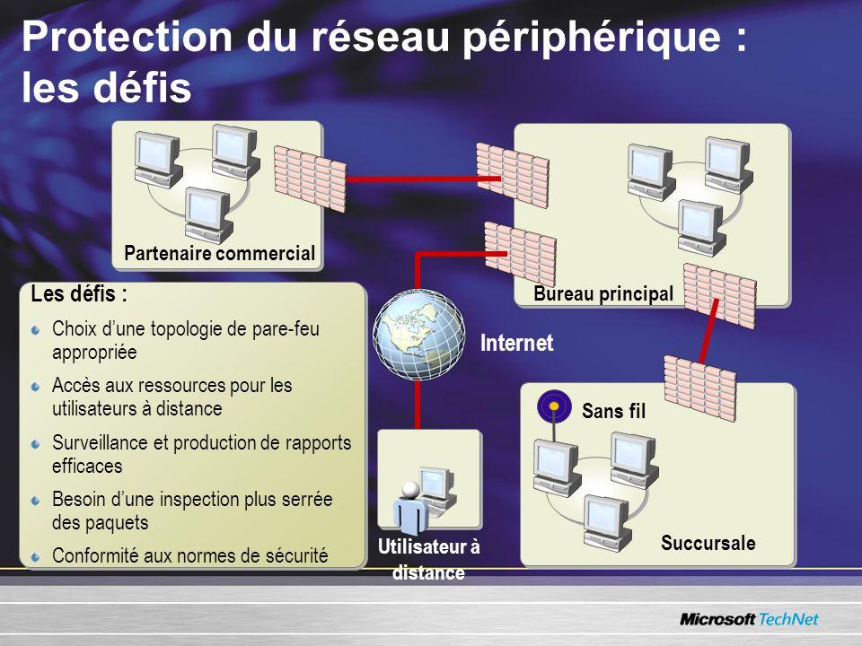 Protection du réseau périphérique : les défis Internet Bureau principal Utilisateur à distance Partenaire commercial Succursale Sans fil Les défis : C