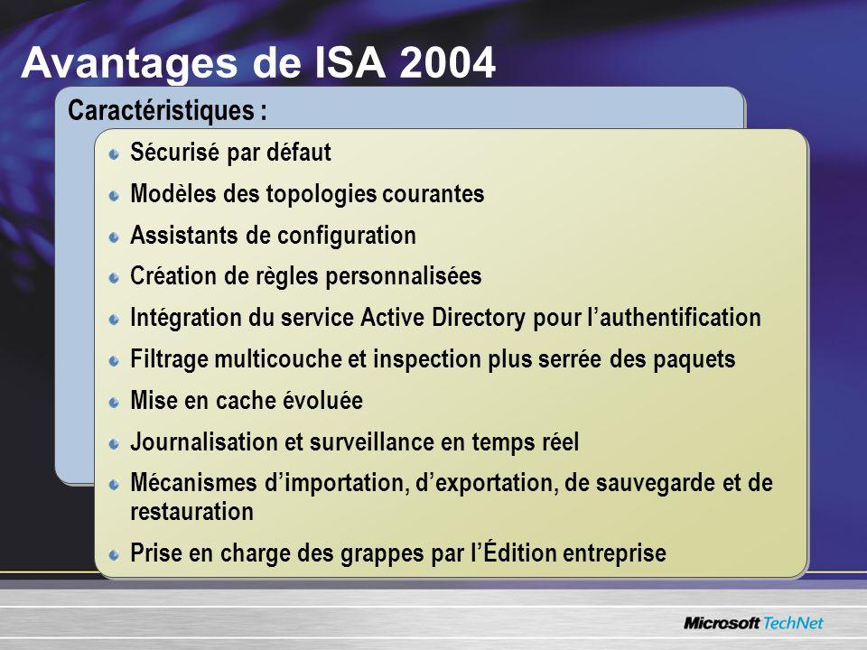 Avantages de ISA 2004 Caractéristiques : Sécurisé par défaut Modèles des topologies courantes Assistants de configuration Création de règles personnal