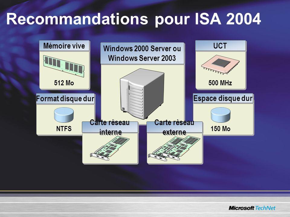 Recommandations pour ISA 2004 Espace disque dur 150 Mo Windows 2000 Server ou Windows Server 2003 Windows 2000 Server ou Windows Server 2003 Mémoire vive 512 Mo UCT 500 MHz Format disque dur NTFS Carte réseau externe Carte réseau interne