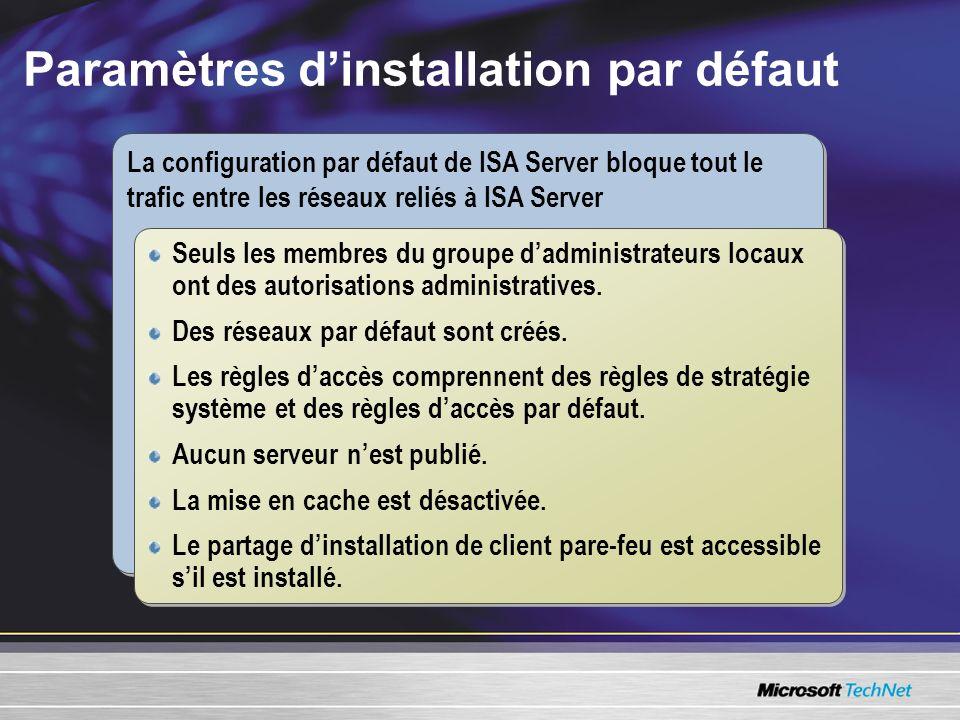 Paramètres dinstallation par défaut La configuration par défaut de ISA Server bloque tout le trafic entre les réseaux reliés à ISA Server Seuls les membres du groupe dadministrateurs locaux ont des autorisations administratives.
