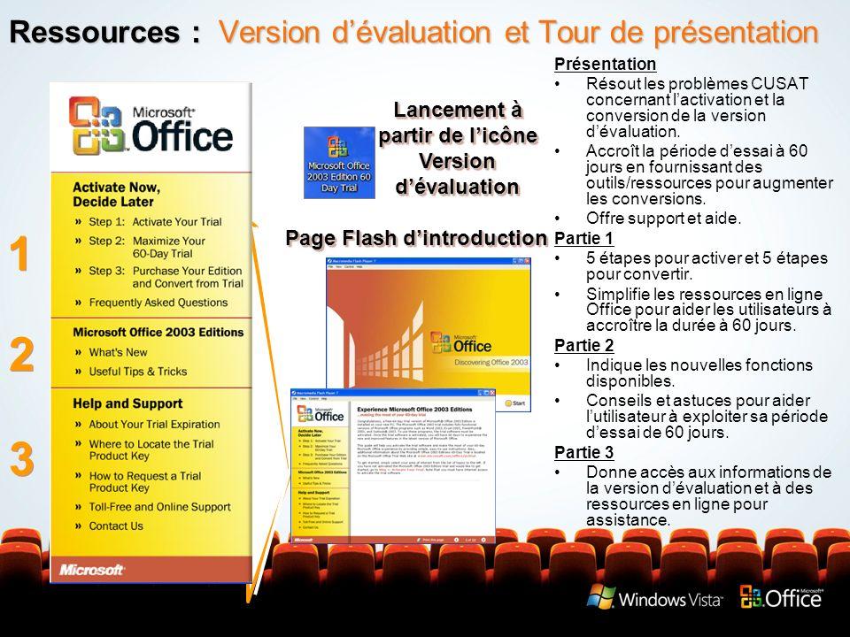 Ressources : Version dévaluation et Tour de présentation Présentation Résout les problèmes CUSAT concernant lactivation et la conversion de la version dévaluation.