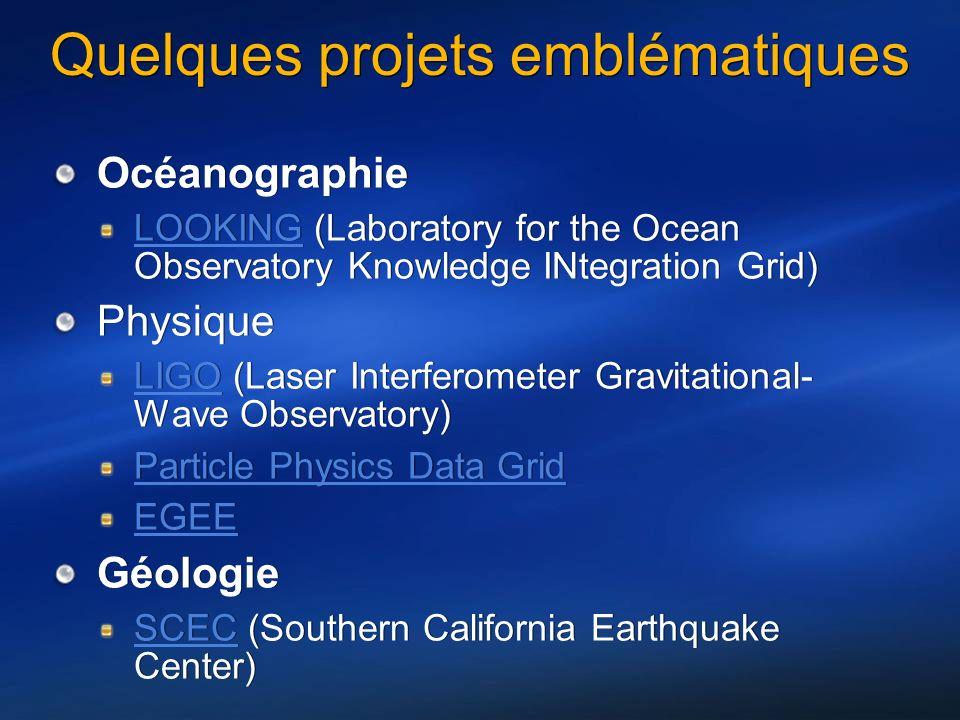 Quelques projets emblématiques Océanographie LOOKINGLOOKING (Laboratory for the Ocean Observatory Knowledge INtegration Grid) Physique LIGOLIGO (Laser