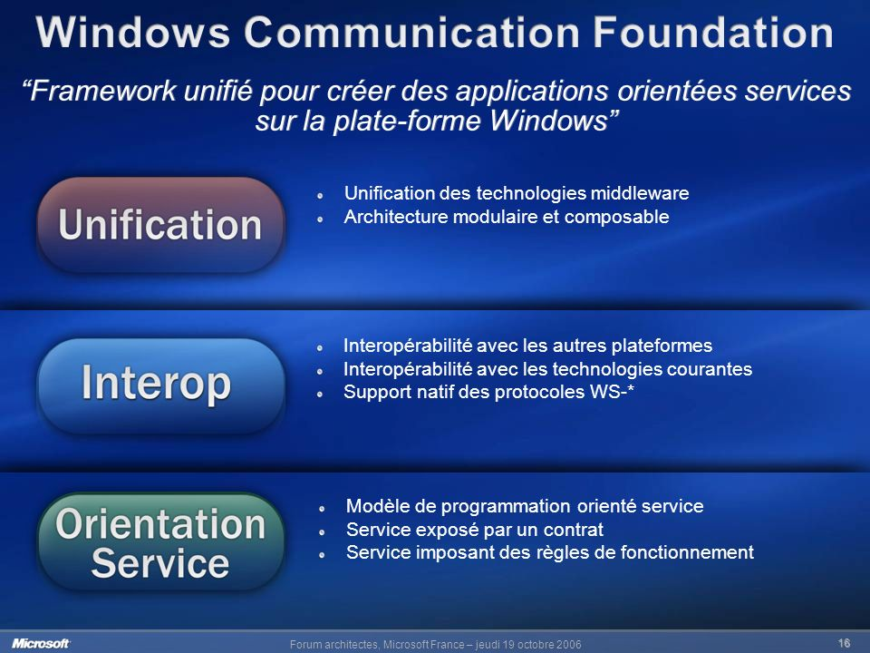 Forum architectes, Microsoft France – jeudi 19 octobre 2006 16 Unification des technologies middleware Architecture modulaire et composable Framework