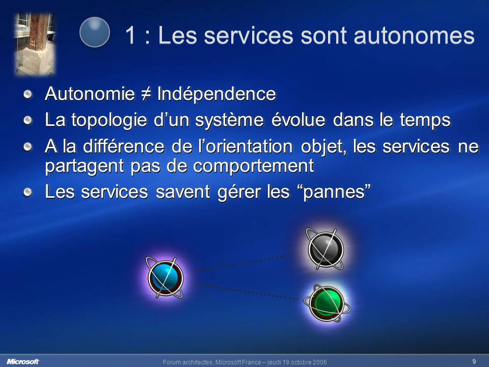 Forum architectes, Microsoft France – jeudi 19 octobre 2006 20 Contrats Application Contrat de Données Contrat de Données Contrat de Message Contrat de Message Contrat de Service Contrat de Service Policy et Binding Policy et Binding Modèle de Service Comportement En Erreur Comportement En Erreur Comportement Métadonnées Comportement Métadonnées Comportement Throttling Comportement Throttling Comportement Instance Comportement Instance Comportement Activation Comportement Activation Comportement Transaction Comportement Transaction Communication des messages Canal X-Proc Environnements dhébergement WAS Console.Exe NT Service ASP.NET Canal TCP Canal HTTP Encodeur Text/XML Encodeur Text/XML Canal SOAP Fiabilité Canal SOAP Fiabilité Canal SOAP Sécurité Canal SOAP Sécurité Canal UDP Canal MSMQ