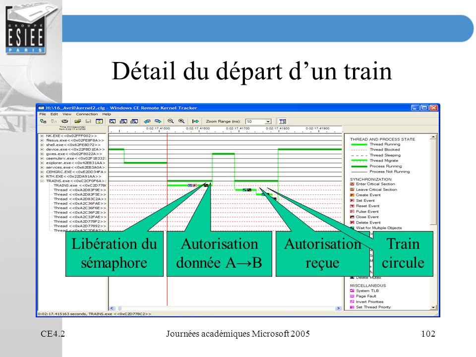 CE4.2Journées académiques Microsoft 2005102 Détail du départ dun train Libération du sémaphore Autorisation donnée A B Autorisation reçue Train circule