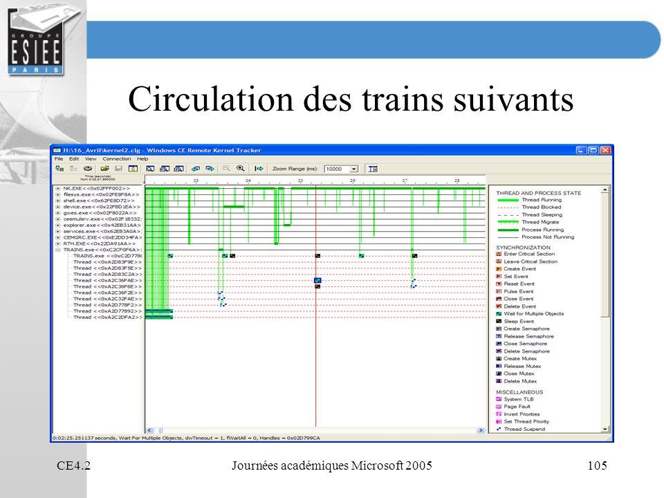 CE4.2Journées académiques Microsoft 2005105 Circulation des trains suivants