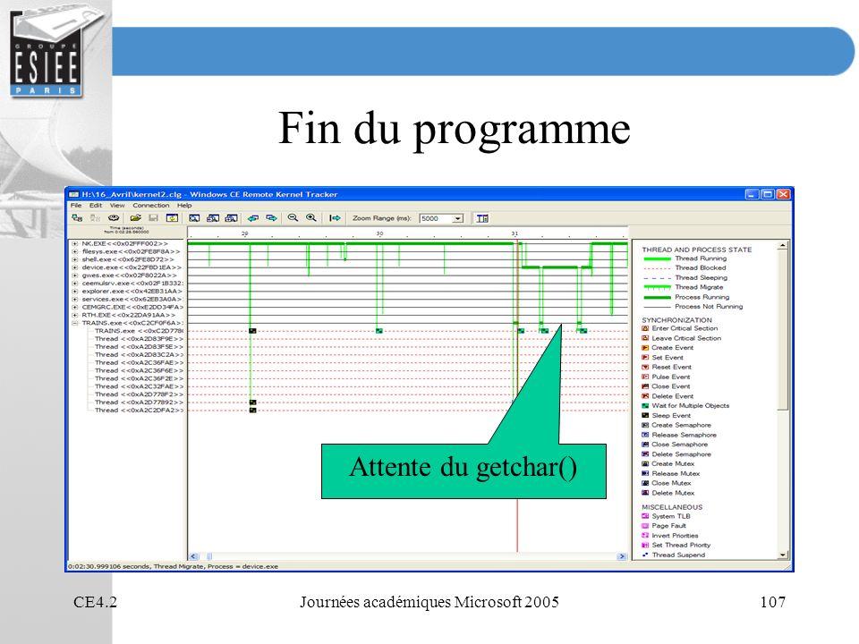 CE4.2Journées académiques Microsoft 2005107 Fin du programme Attente du getchar()
