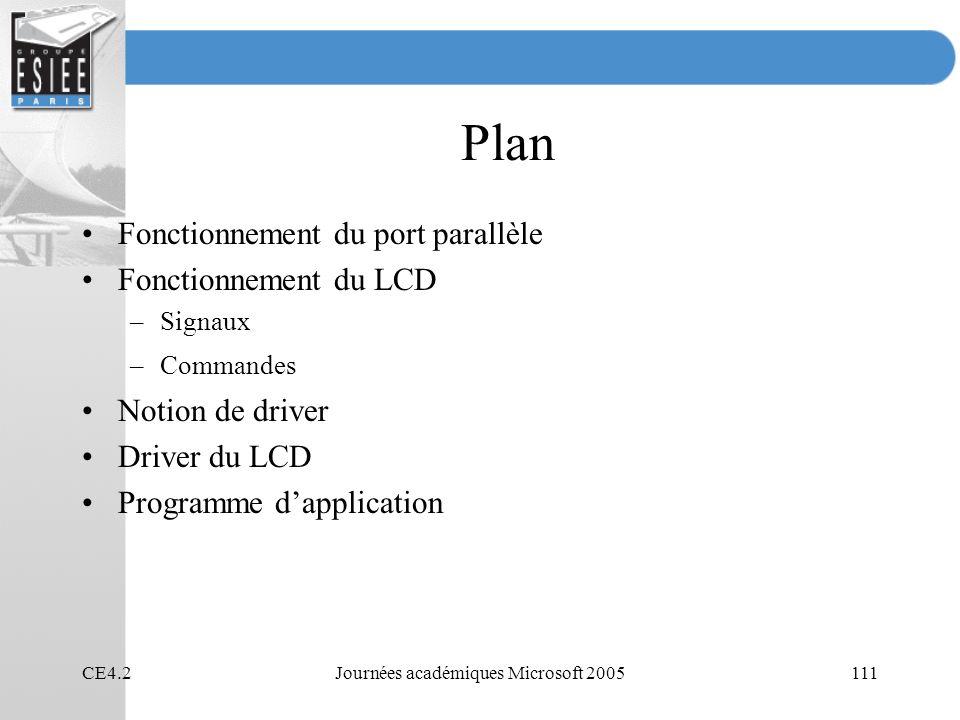 CE4.2Journées académiques Microsoft 2005111 Plan Fonctionnement du port parallèle Fonctionnement du LCD –Signaux –Commandes Notion de driver Driver du LCD Programme dapplication