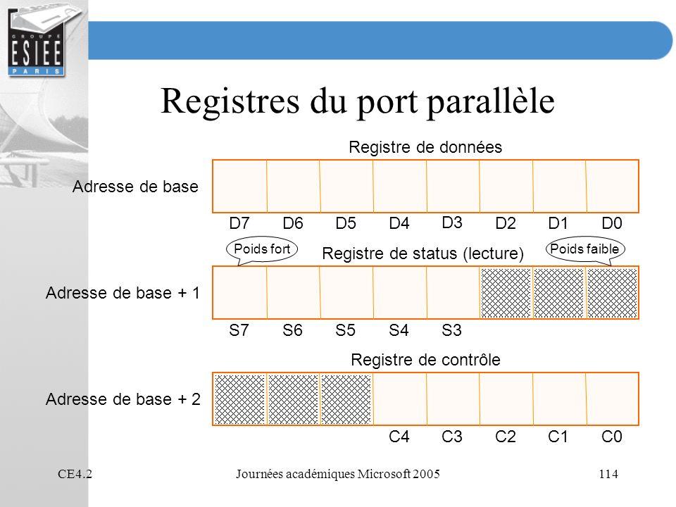 CE4.2Journées académiques Microsoft 2005114 Registres du port parallèle Adresse de base Registre de données D7D0 Adresse de base + 1 Registre de statu