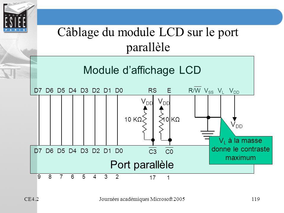 CE4.2Journées académiques Microsoft 2005119 Câblage du module LCD sur le port parallèle Module daffichage LCD R/W V SS V L V DD Port parallèle D7 D6 D5 D4 D3 D2 D1 D0 RS E C0 C3 V DD 9867534 17 2 1 V L à la masse donne le contraste maximum 10 KΩ