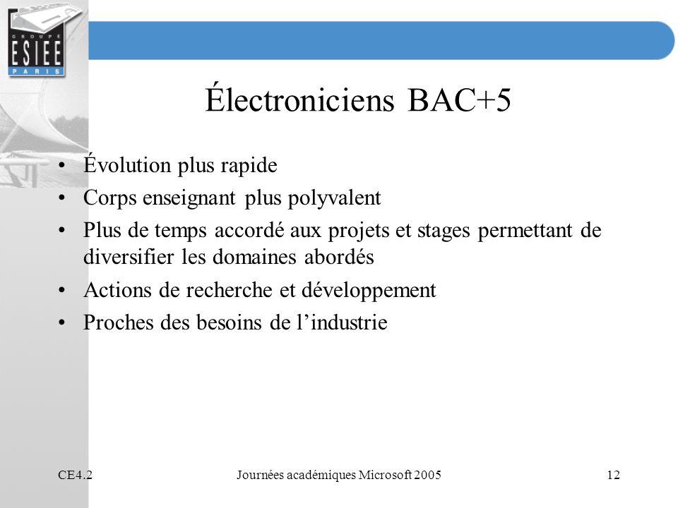 CE4.2Journées académiques Microsoft 200512 Électroniciens BAC+5 Évolution plus rapide Corps enseignant plus polyvalent Plus de temps accordé aux projets et stages permettant de diversifier les domaines abordés Actions de recherche et développement Proches des besoins de lindustrie
