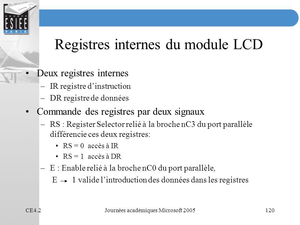 CE4.2Journées académiques Microsoft 2005120 Registres internes du module LCD Deux registres internes –IR registre dinstruction –DR registre de données Commande des registres par deux signaux –RS : Register Selector relié à la broche nC3 du port parallèle différencie ces deux registres: RS = 0 accès à IR RS = 1 accès à DR –E : Enable relié à la broche nC0 du port parallèle, E 1 valide lintroduction des données dans les registres