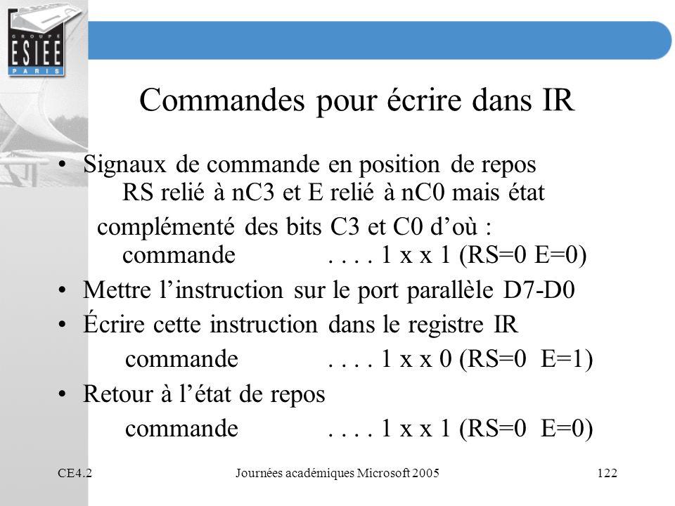 CE4.2Journées académiques Microsoft 2005122 Commandes pour écrire dans IR Signaux de commande en position de repos RS relié à nC3 et E relié à nC0 mai