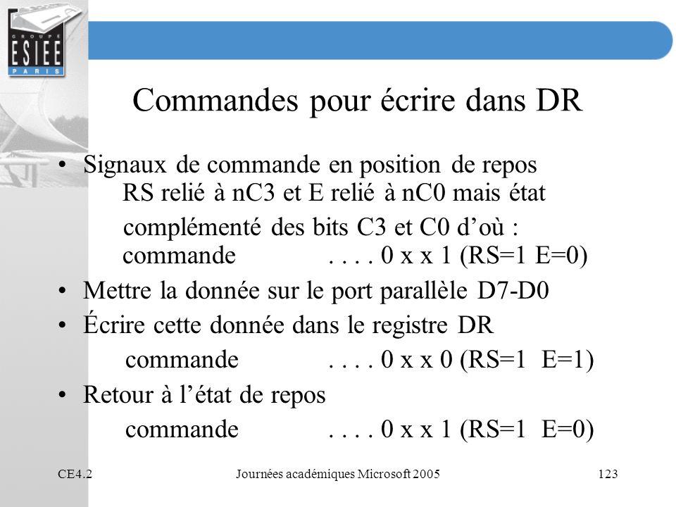 CE4.2Journées académiques Microsoft 2005123 Commandes pour écrire dans DR Signaux de commande en position de repos RS relié à nC3 et E relié à nC0 mais état complémenté des bits C3 et C0 doù : commande....