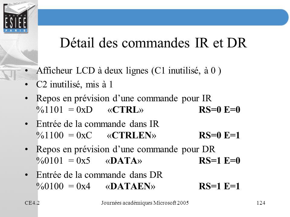 CE4.2Journées académiques Microsoft 2005124 Détail des commandes IR et DR Afficheur LCD à deux lignes (C1 inutilisé, à 0 ) C2 inutilisé, mis à 1 Repos en prévision dune commande pour IR %1101 = 0xD «CTRL» RS=0 E=0 Entrée de la commande dans IR %1100 = 0xC «CTRLEN» RS=0 E=1 Repos en prévision dune commande pour DR %0101 = 0x5 «DATA» RS=1 E=0 Entrée de la commande dans DR %0100 = 0x4 «DATAEN» RS=1 E=1