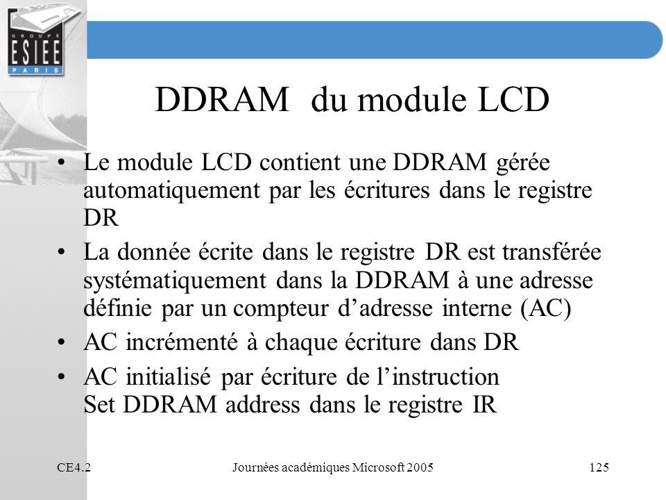 CE4.2Journées académiques Microsoft 2005125 DDRAM du module LCD Le module LCD contient une DDRAM gérée automatiquement par les écritures dans le registre DR La donnée écrite dans le registre DR est transférée systématiquement dans la DDRAM à une adresse définie par un compteur dadresse interne (AC) AC incrémenté à chaque écriture dans DR AC initialisé par écriture de linstruction Set DDRAM address dans le registre IR