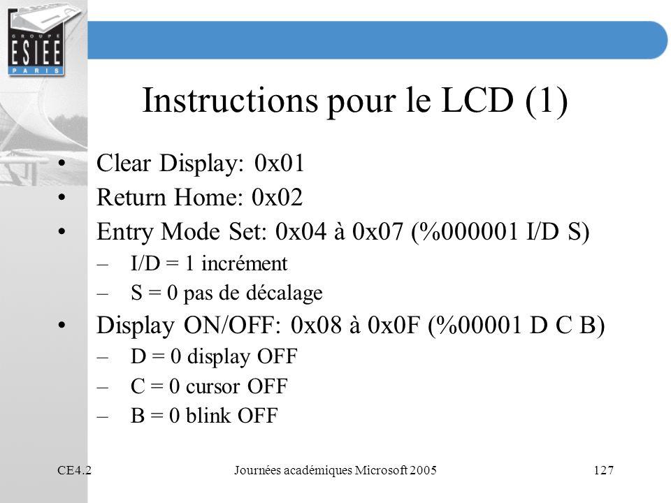 CE4.2Journées académiques Microsoft 2005127 Instructions pour le LCD (1) Clear Display: 0x01 Return Home: 0x02 Entry Mode Set: 0x04 à 0x07 (%000001 I/D S) –I/D = 1 incrément –S = 0 pas de décalage Display ON/OFF: 0x08 à 0x0F (%00001 D C B) –D = 0 display OFF –C = 0 cursor OFF –B = 0 blink OFF
