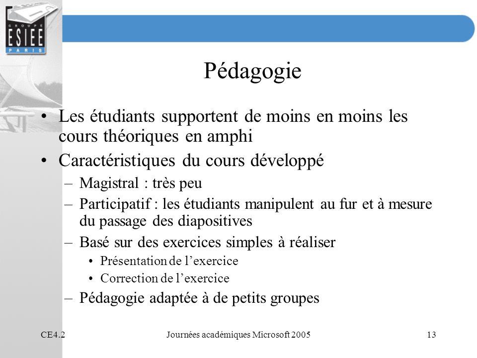 CE4.2Journées académiques Microsoft 200513 Pédagogie Les étudiants supportent de moins en moins les cours théoriques en amphi Caractéristiques du cour