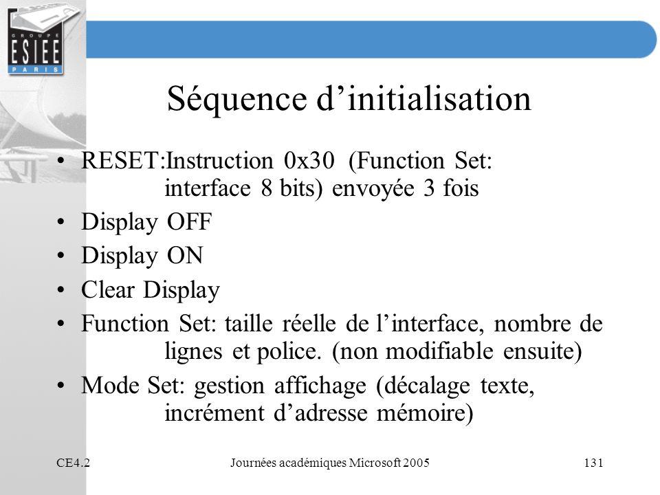CE4.2Journées académiques Microsoft 2005131 Séquence dinitialisation RESET:Instruction 0x30 (Function Set: interface 8 bits) envoyée 3 fois Display OFF Display ON Clear Display Function Set: taille réelle de linterface, nombre de lignes et police.